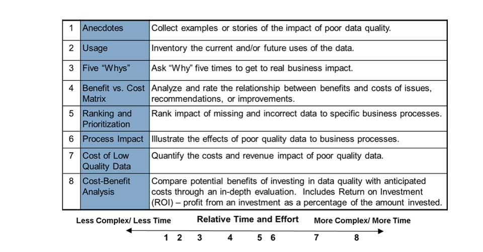 Data-Quality2