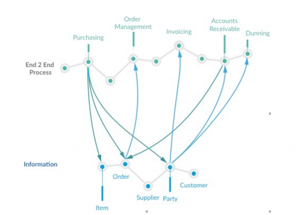 information-centric-approach